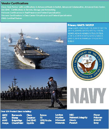 Image of Navy Line Card